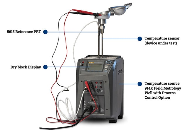 Field Metrology Well or Dry Block with Reference PRT Option